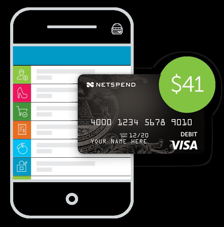 How Prepaid Cards Work Adding Money & More Netspend
